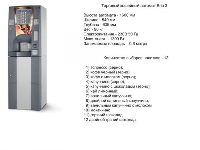 Как пользоваться кофейным автоматом